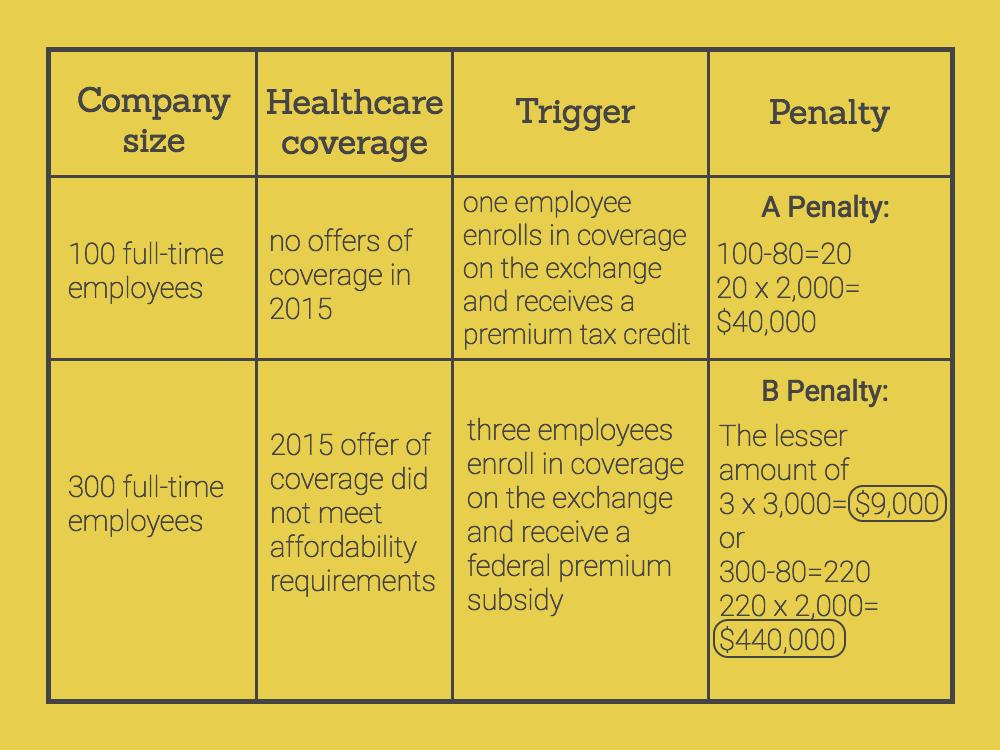aca-penalty-box