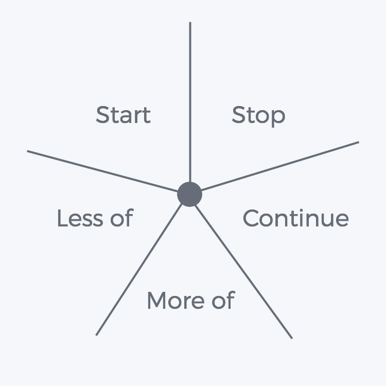 agile-wheel (1).png